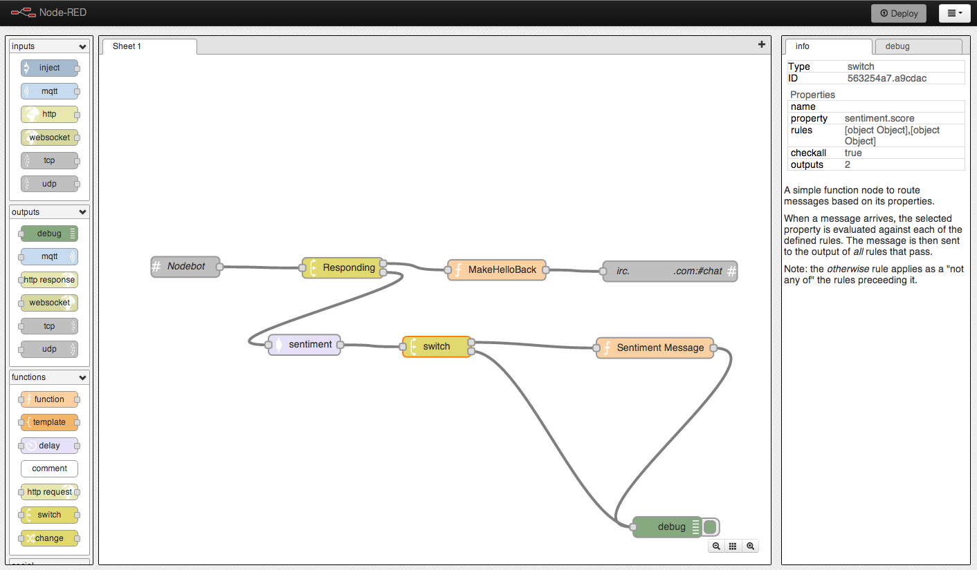 Node Reds Cool Gui For The Internet Of Things Ytd2525 Wiringpi Bluetooth Red And A Quick Irc Bot Flow