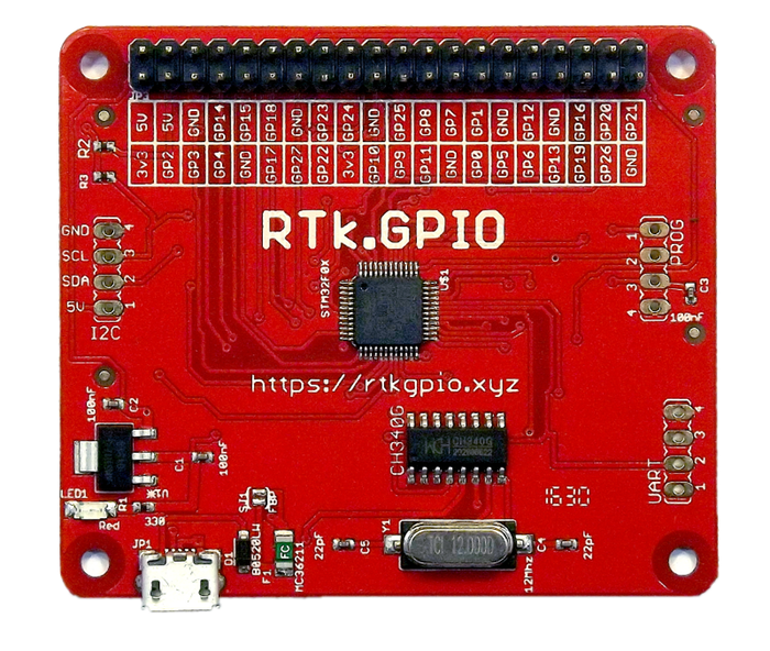 Pi GPIO on USB – It's neat….